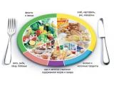 Гостиница Саяногорск - иконка «питание» в Брежневе